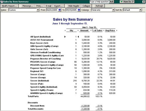 Quickbooks Sales-Summary for your retirement business