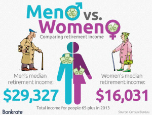 Men-vs-women-retirement